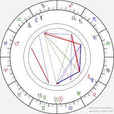 Anthony Bourdain Natal Chart Anthony Bourdain Birth Chart Horoscope Date Of Birth Astro