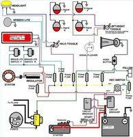 how to a wiring diagram hvac how image wiring understanding hvac wiring diagrams wiring diagram on how to a wiring diagram hvac