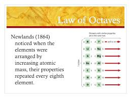 The Periodic Table and Periodic Law Chemistry Chapter ppt download
