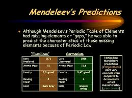 The Periodic Table I. History of the Periodic Table  Mendeleev ...