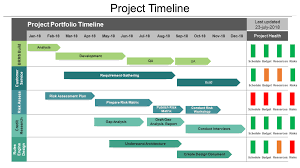Project Roadmap Templates 9 Types Of Roadmaps Roadmap Powerpoint Templates To Drive