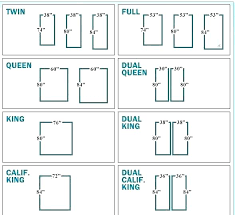 Queen vs king mattress Dimensions Related Post Pointtiinfo Double Bed Size Vs Queen Width Double Bed Double Size Bed Queen