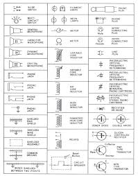 electrical drawing templates the wiring diagram readingrat net Common Wiring Diagram Symbols electrical drawing template visio the wiring diagram, electrical drawing Electrical Schematic Symbols