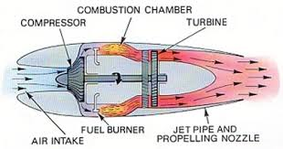 homemade jet engine mansgarage com diagram