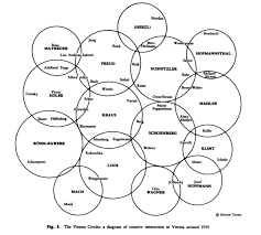 Edwards Venn Diagram Modern Humanities Research Association Edward Timms 1937 2018