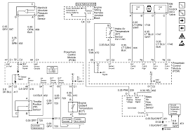 ls1 wiring diagram ls1 image wiring diagram ls1 engine wiring harness diagram ford 5 4 engine diagram outboard on ls1 wiring diagram