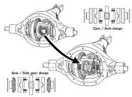 isuzu rodeo suspension lift isuzu wiring diagram, schematic 1999 Isuzu Rodeo Wiring Diagrams wiring diagram on isuzu rodeo suspension lift productdetails on isuzu rodeo suspension lift 1999 isuzu rodeo wiring diagram