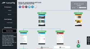 Bms Interactive Seating Chart Decoding Popular Mobile Apps By Indian Startups Flipd