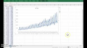 Excel Time Series Graph