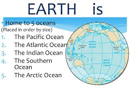 ocean by size geography is the study of the ppt video online download