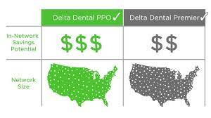 With many dental offices across massachusetts, dr. Support Your Ppo Group Dental Plan Delta Dental For Benefits Administrators