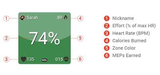 Myzone Color Chart Nakoa Introduces Myzone Technology Nakoa Performance