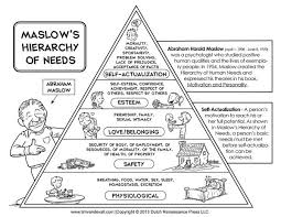 best maslow s hierarchy of needs ideas social  printable maslow s hierarchy of needs chart maslow s pyramid diagram