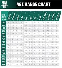 Birth Year Chart Age Range Tips And Tricks Sport Connect Support Club Product