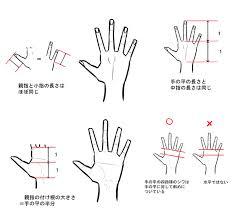 4つの膨らみと消失点を押さえれば自由自在手の描き方のキホン