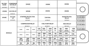 tata nano fuse box diagram auto genius TATA Box Transcription at Tata Nano Fuse Box Location