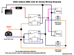 wrx wiring diagram wrx image wiring diagram ignition wiring diagram for 2002 wrx ignition wiring diagrams on wrx wiring diagram