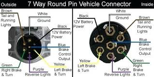 wiring diagram for a 7 wire plug the rv way trailer connector wiring diagram for a 7 wire plug the rv way trailer connector