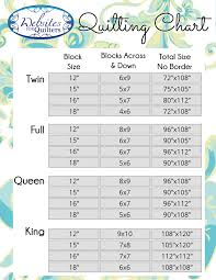 How much fabric do you need to get the block size you want? This ... & How much fabric do you need to get the block size you want? This handy  little quilt conversion chart will tell you! | Flying geese | Pinterest |  Fabrics, ... Adamdwight.com