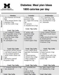 diabetic menu planner a guide to the best diabetes diet charts