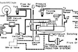 toyota mr2 aw11 wiring diagram wiring diagram 1991 toyota mr2 fuse box diagram at 1993 Toyota Mr2 Wiring Diagram