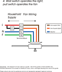 symbols power wire colours ac powerpoint