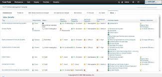 Unicom Systems Teamblue Focal Point