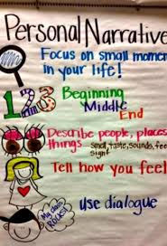 Punctuation Anchor Chart 1st Grade 22 Awesome First Grade Anchor Charts That We Cant Wait To