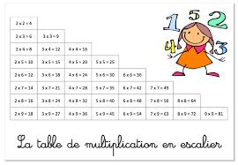 La table de multiplication en escalier – Crayons de Soleil