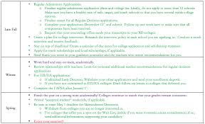 college collegiate gateway college preparation timeline