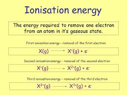 2 ionisation
