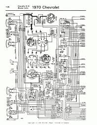 chevelle wiring diagram com chevelle wiring diagram template pictures