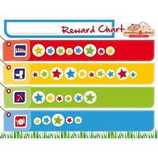 Monkey Chops Reward Chart