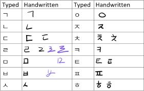 Korean Letters Korean Alphabet Day Tumblr
