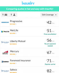 When it comes to life insurance, it's best to remember that cheap and lowest price are very getting the best price will depend on several factors, and we list the most effective ways to get life insurance. Five Doubts You Should Clarify About Insurance Comparison By Vehicle Insurance Comparison By Veh Auto Insurance Quotes Compare Car Insurance Insurance Quotes
