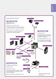 01 contactor fuji electric 4