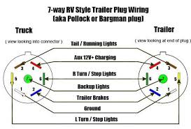 wiring diagram for house plugs wiring diagram cat 5 wiring diagram house printable diagrams