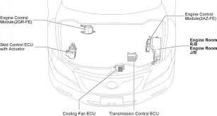 camry electrical wiring diagram toyota camry repair engine compartment layout 1989 camry