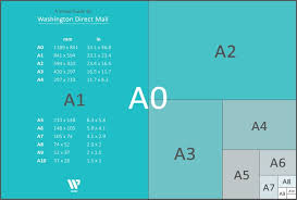 Paper Sizes Guide For Direct Mail Marketing