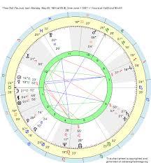 Germany Birth Chart Birth Chart Theo Olof Taurus Zodiac Sign Astrology