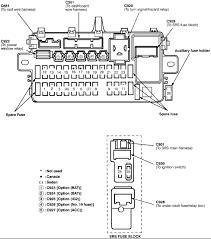 95 integra fuse box wiring diagram mega integra gsr fuse diagram wiring diagram expert 95 integra fuse box 95 integra fuse box