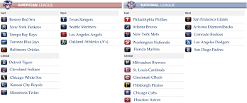 Mlb Chart Standings Soccer Predictions For Today Mlb Teams By Division 2012