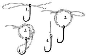 Fly Line To Hook Size Chart Fly Hook Size Chart