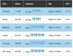 Pampers Diaper Size Chart Canada Www Bedowntowndaytona Com