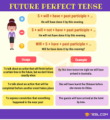 Future Tense Chart English Verb Tenses English Tenses Chart With Useful Rules