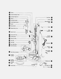 here s why you should attend dyson diagram information bionaire wiring diagram dyson vacuum cleaner wiring diagram