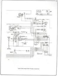 85 chevy truck wiring diagram chevrolet truck v8 1981 1987 1987 chevy truck wiring diagram pdf this is engine compartment wiring diagram for 1981 trough 1987 chevrolet v8 truck description from