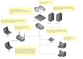 cisco network templates network layout floorplan template hybrid topology definition at Hybrid Computer Network Diagram Example