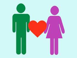 Jyotish Matchmaking Vedic Chart Compatibility Marriage