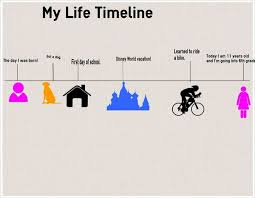 Timeline Template For Student Awesome My Life Timeline Activity For Kids
